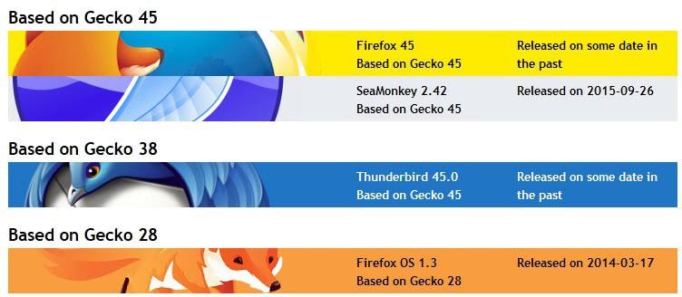 mozilla firefox release schedule