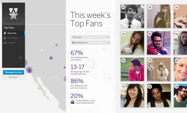 myspace fan page stats