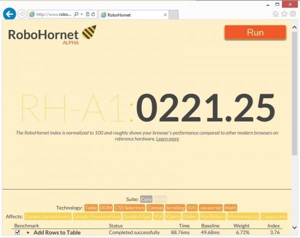 robohornet internet explorer 10