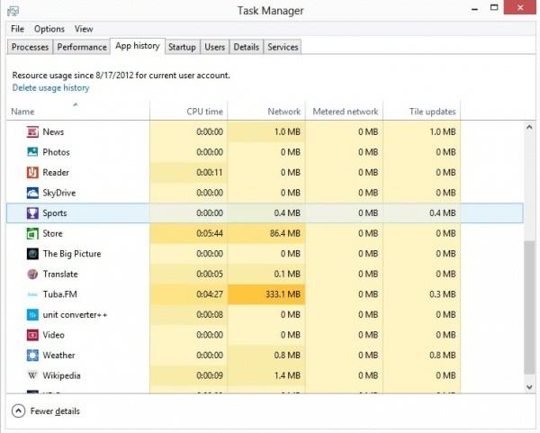 windows 8 apps resource usage