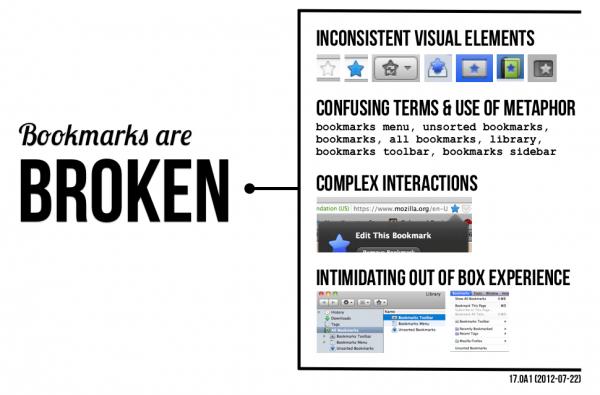 bookmarks broken