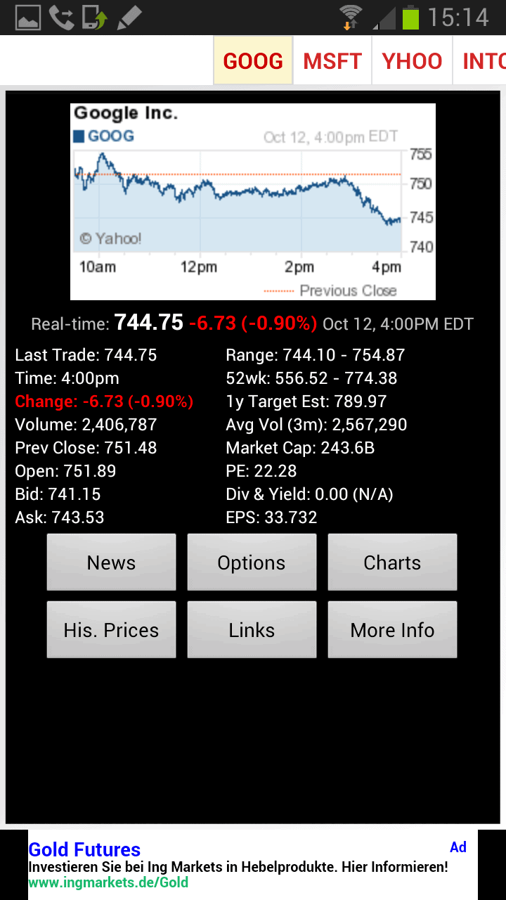 Keep track of stock quotes and markes on your Android phone - gHacks
