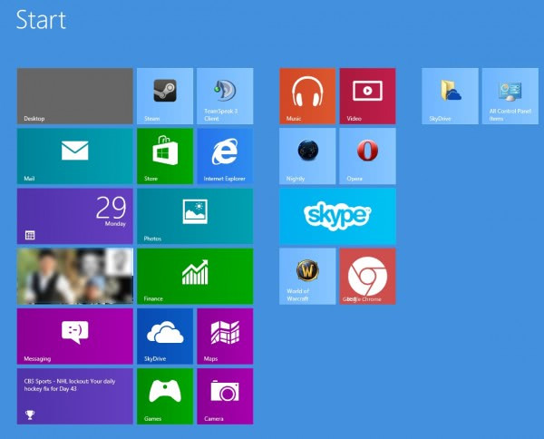 Top Windows 8 shortcuts you should know to speed up your work