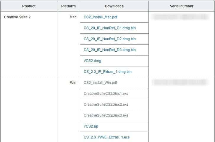 Adobe Photoshop Cs2 Manual Pdf