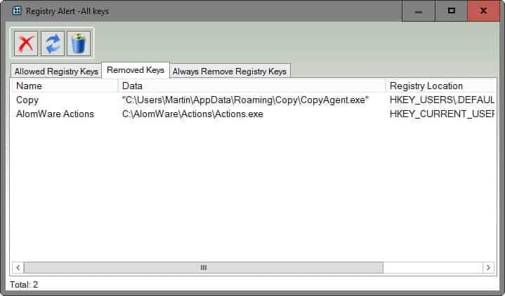 allowed removed registry keys