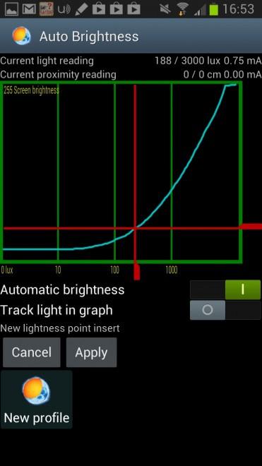 android auto brightness
