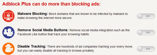 adblock plus malware social media tracking blocking