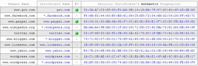 website certificate fingerprint