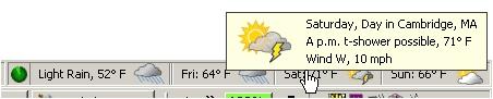 forecastfox