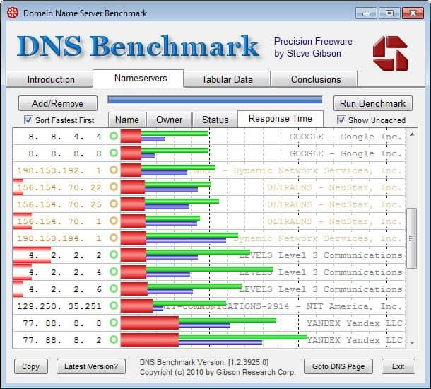 yandex dns benchmark