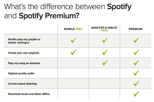 spotify differences account