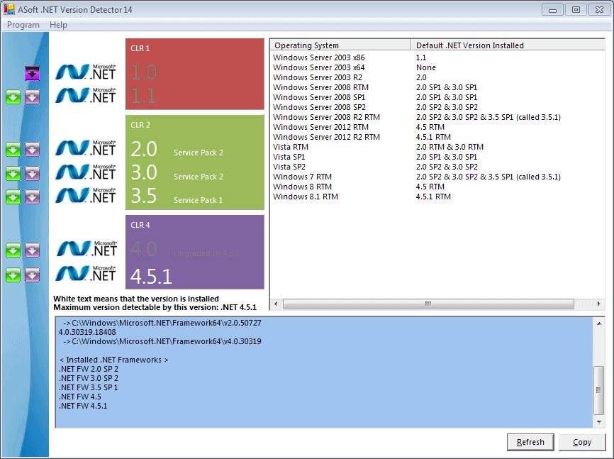 net-version-detector