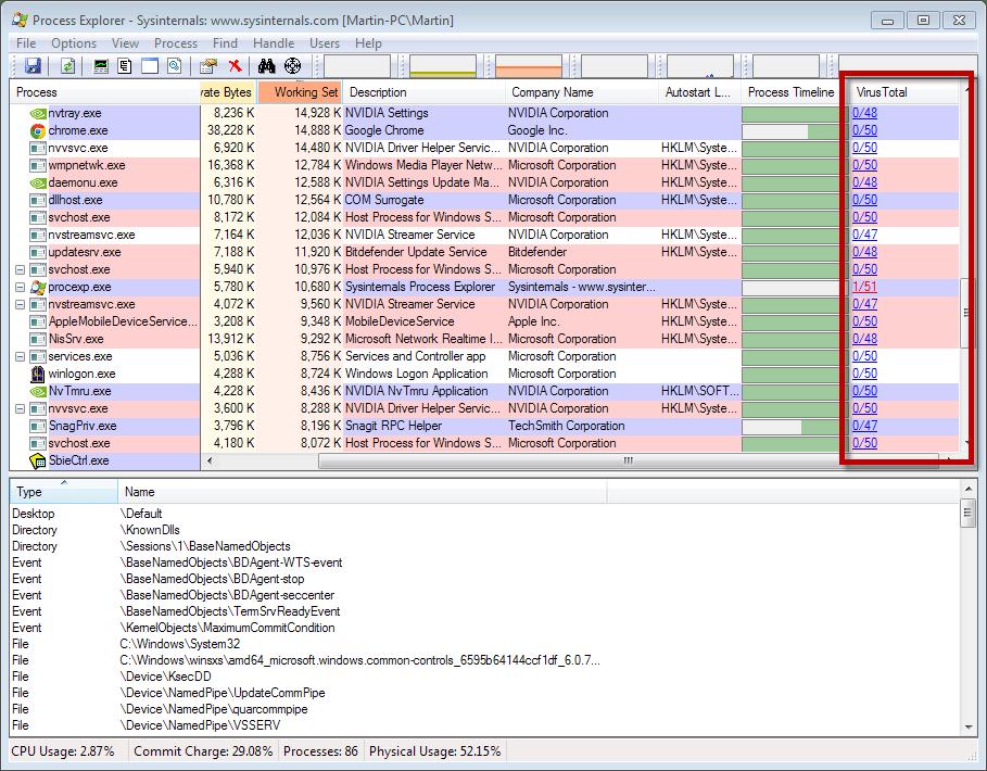 process explorer virustotal