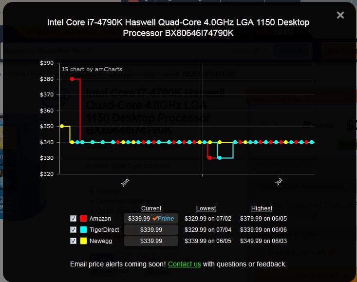 price history newegg