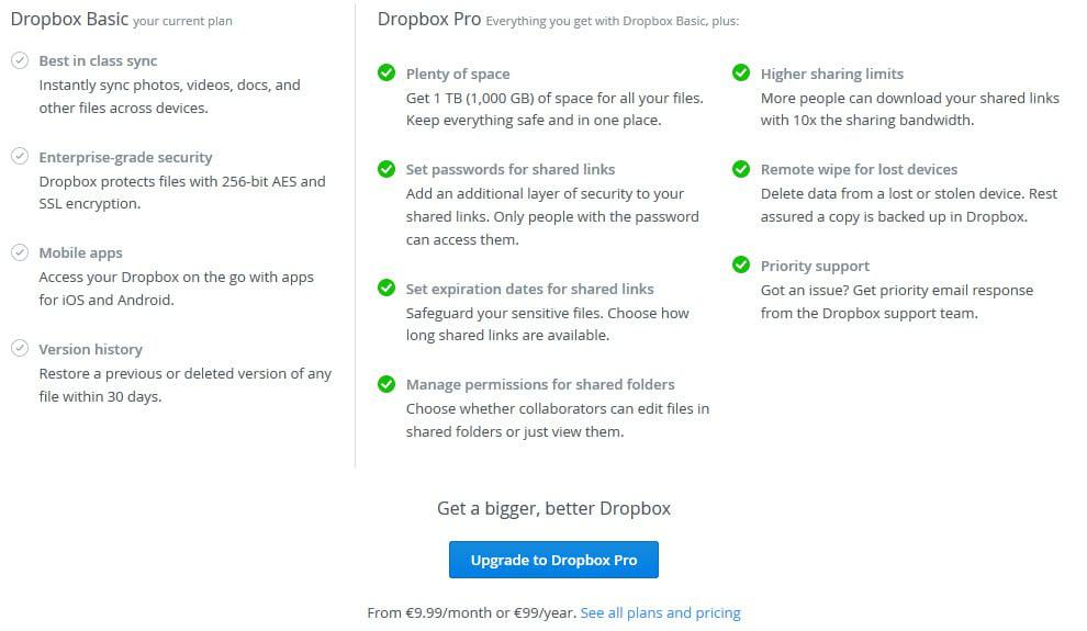 Dropbox increases Pro account storage limit to 1 Terabyte