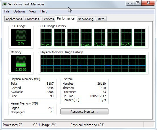 The Windows Task Manager (Core Windows Tools)