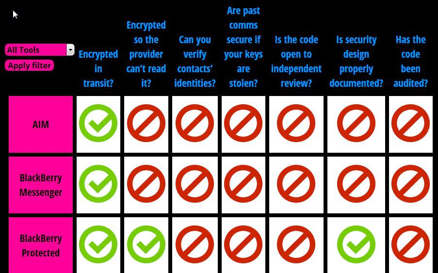 secure chat apps