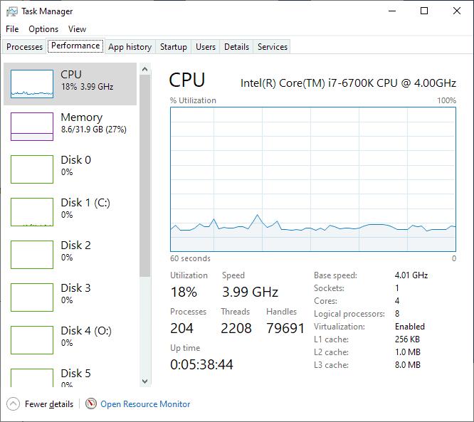 windows 10 task manager performance