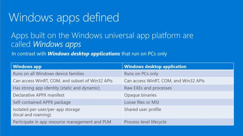 windows apps