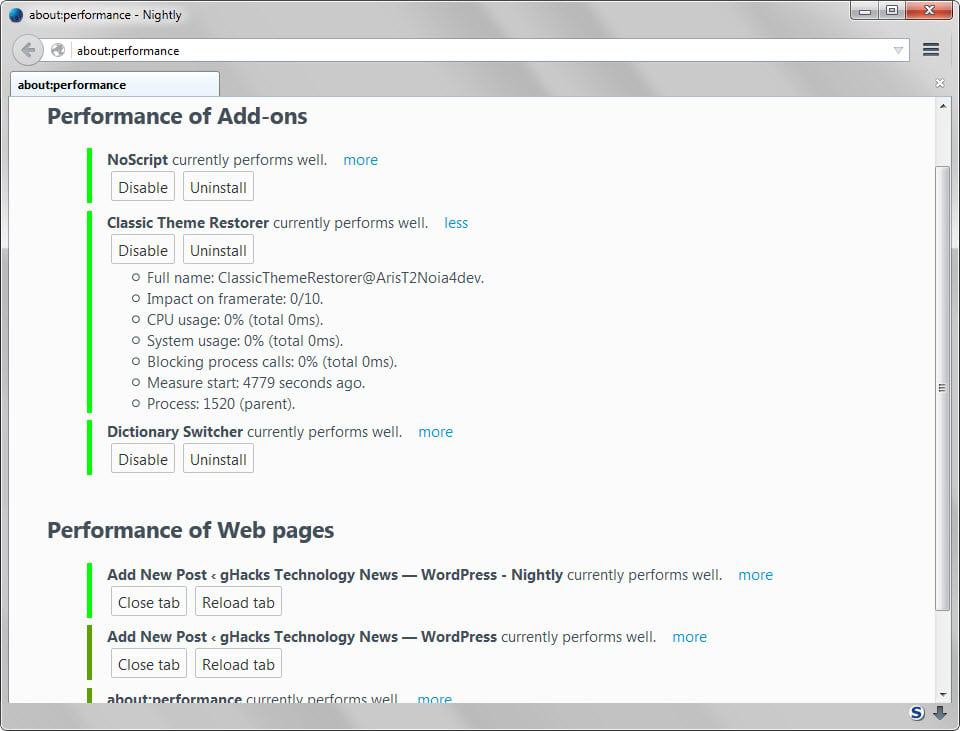 Mozilla improves about:performance page in latest Firefox Nightly