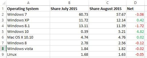 windows 10 usage share