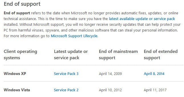 microsoft support for windows 7