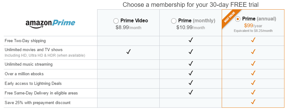 Amazon Prime gets monthly plans