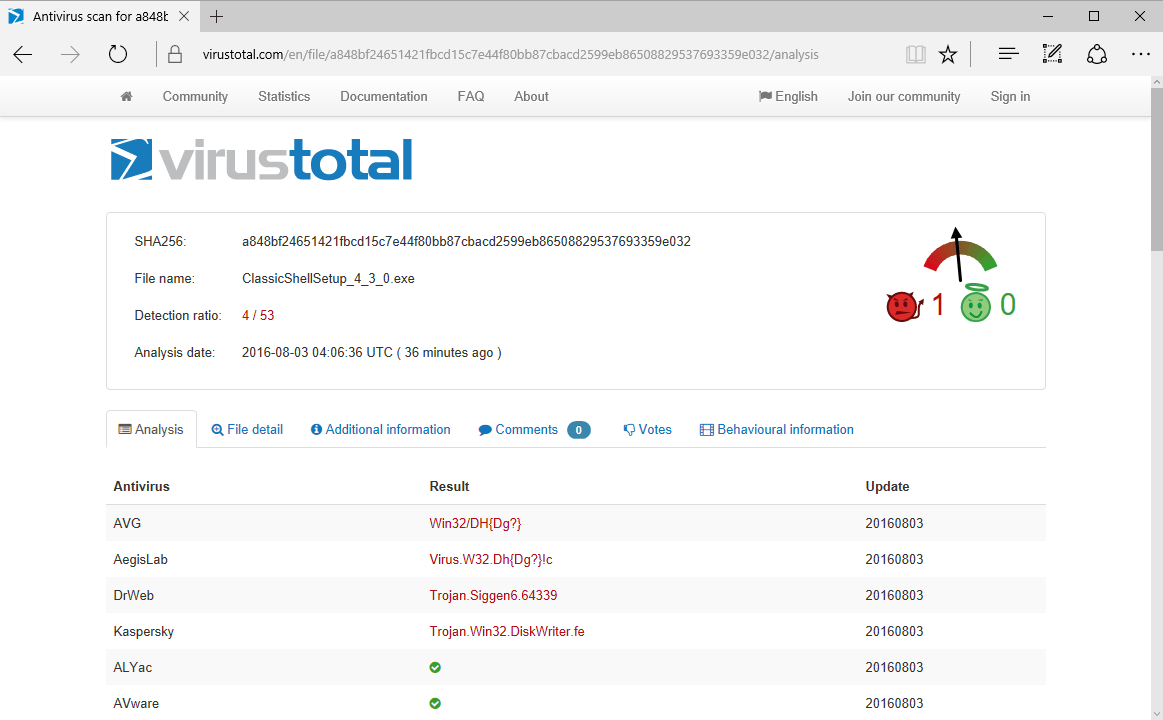 fosshub classic shell infected