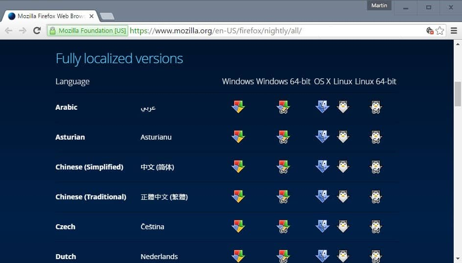 firefox nightly localized versions download