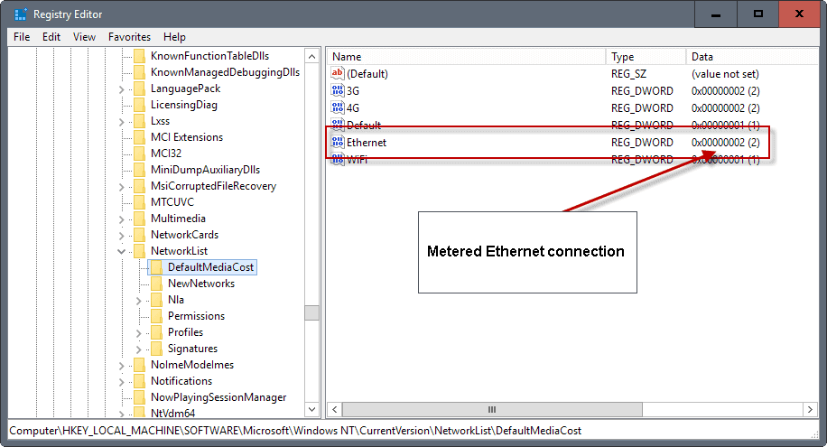 metered ethernet connection