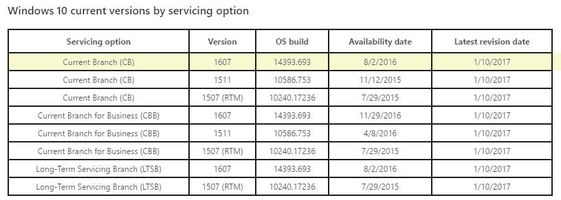 windows 10 version 1507
