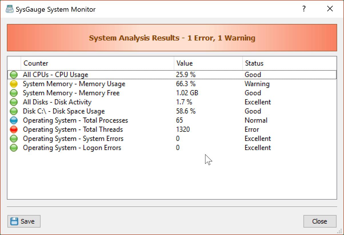 system analysis sysgauge