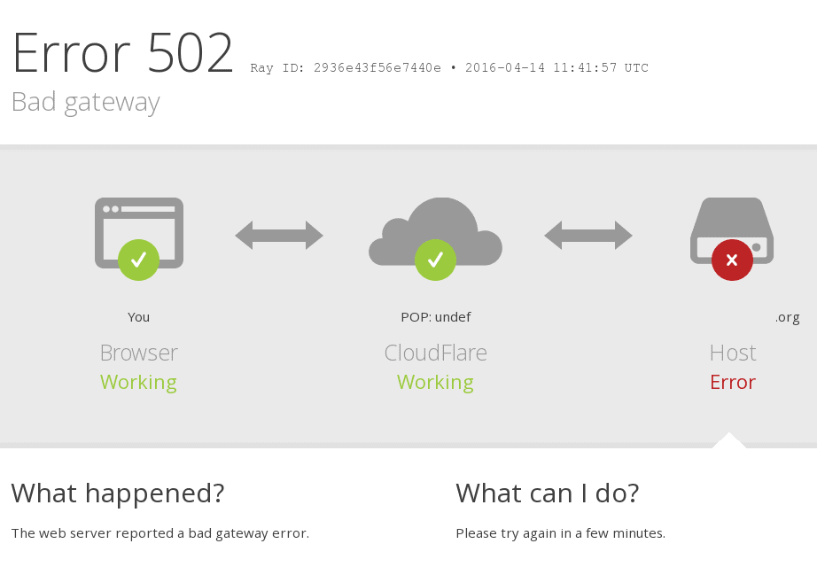 cloudflare 502 bad gateway error