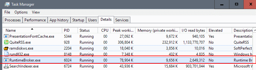 What is Runtime Broker, and why it is causing high CPU load?