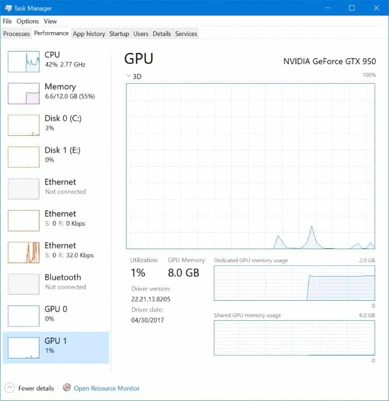 gpu history windows 10