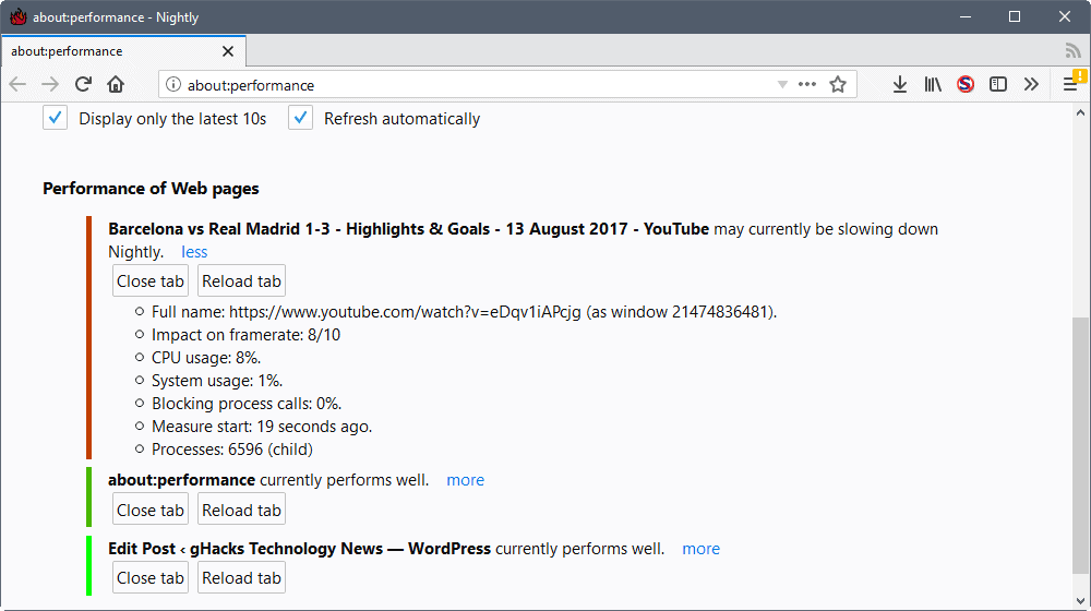 firefox performance analysis