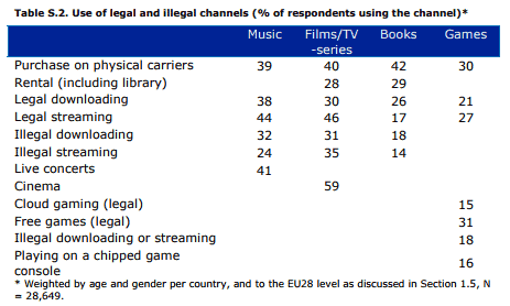 legal illegal eu piracy