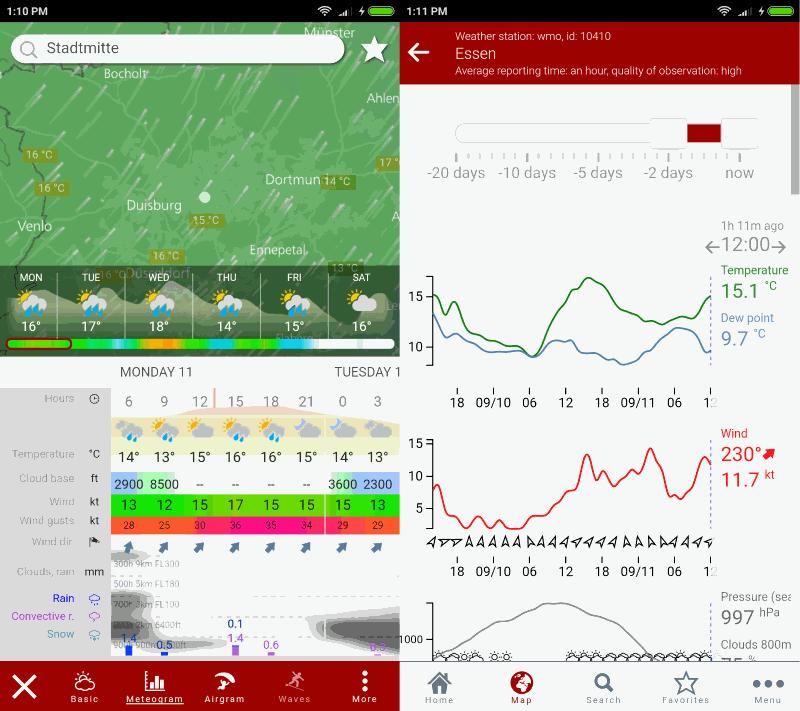 windy weather data
