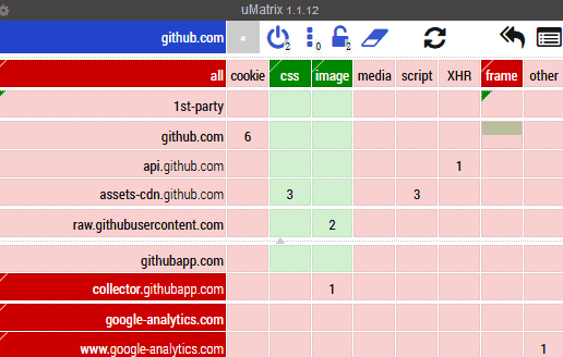 A uMatrix guide for Firefox