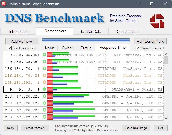quad9 benchmark