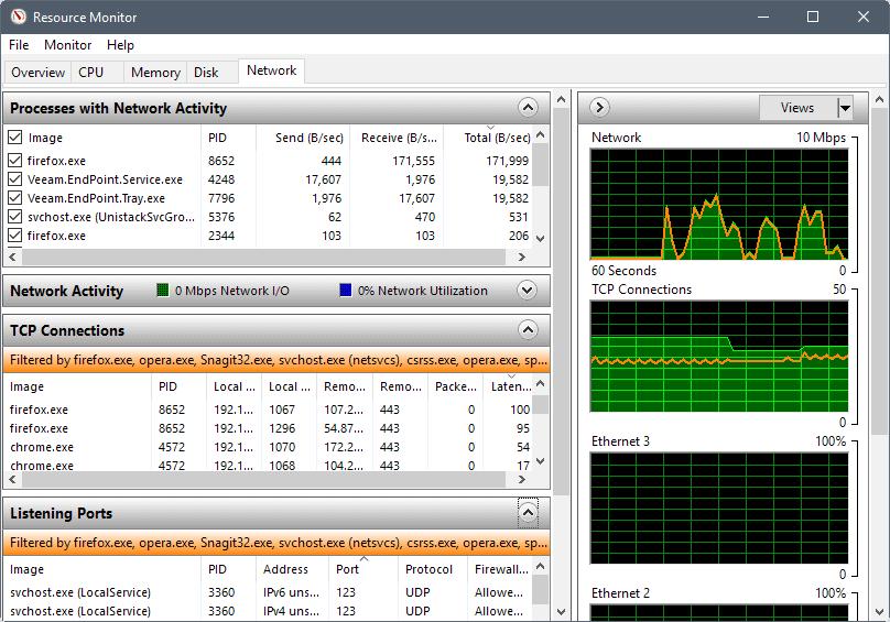 resource monitor network activity