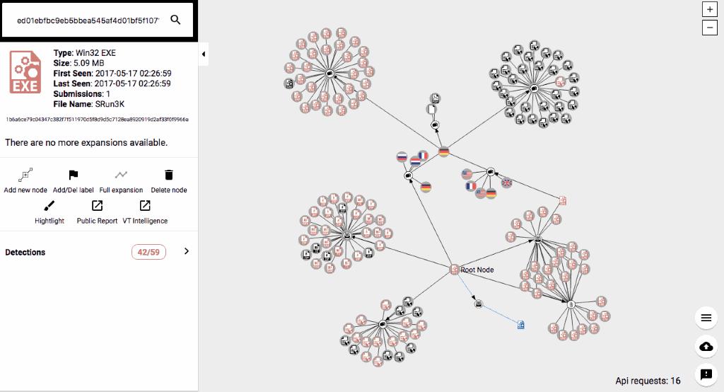 complex graph