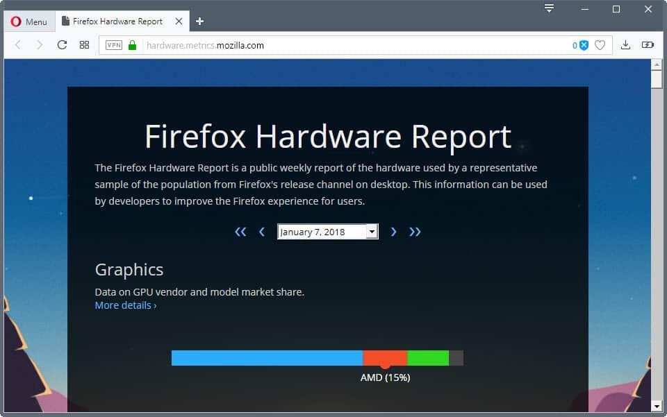 firefox hardware report