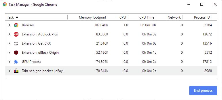 adblock plus memory usage