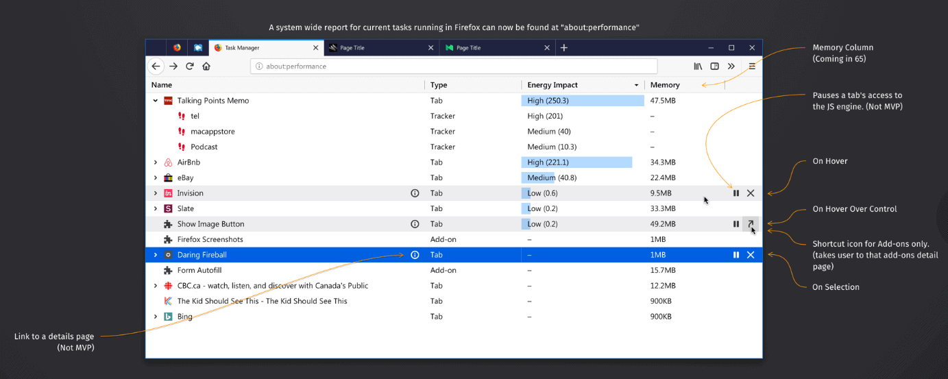 firefox about performance update