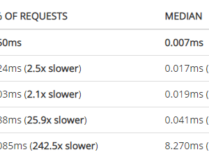 content blockers performance chrome