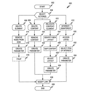 microsoft patent plugin block
