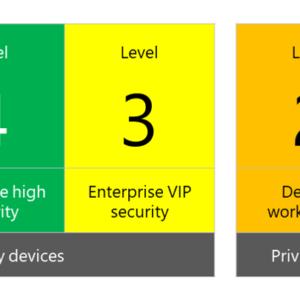 seccon framework