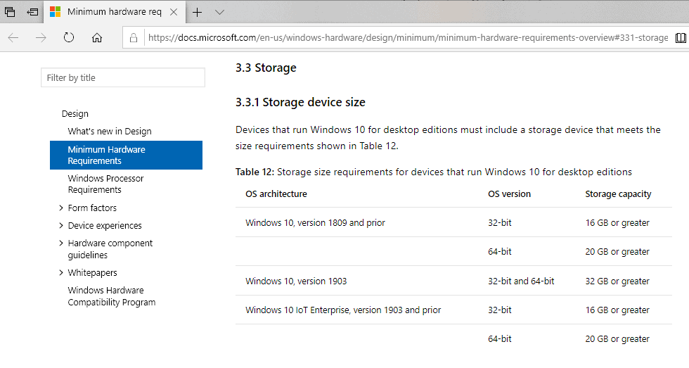 Microsoft bumps minimum Windows 10 storage requirement to 32
