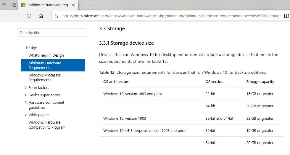 Windows xp minimum requirements